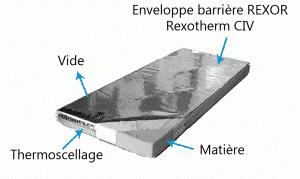 Enveloppe barrière thermoscellage Rexotherm CIV sous-vide